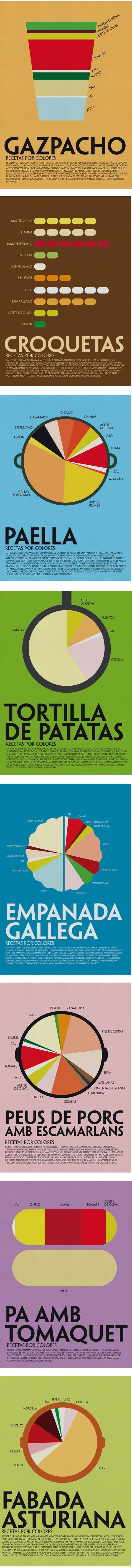recetas-por-colores