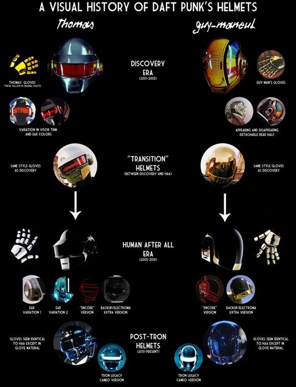 daft-punk-helmet-infographic-full