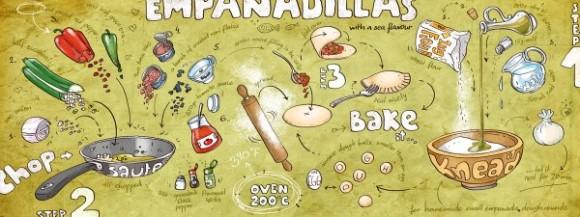 002_draw&cook_empanadillas2