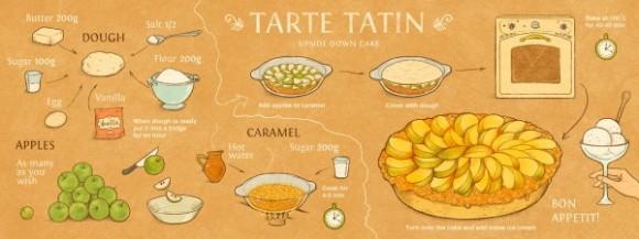 Tanz-tartetatin-blog